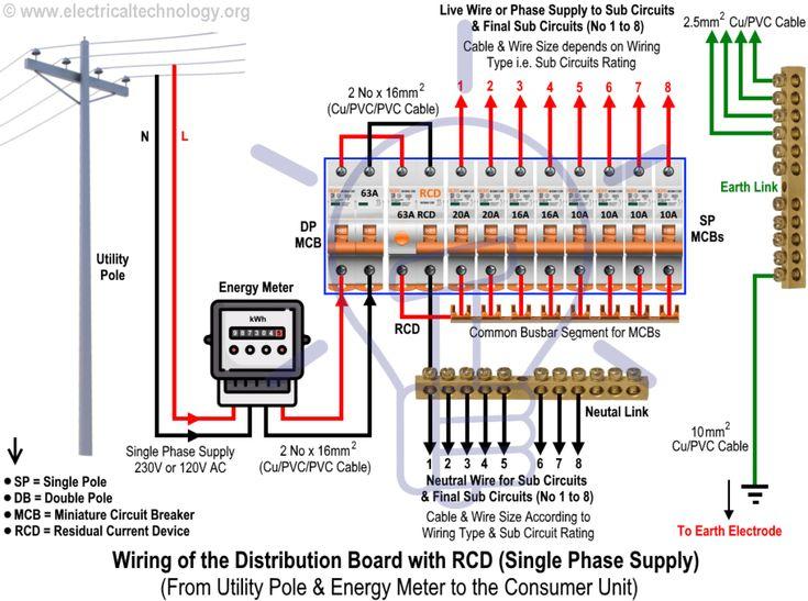 schema wiring diagram for consumer unit hd version