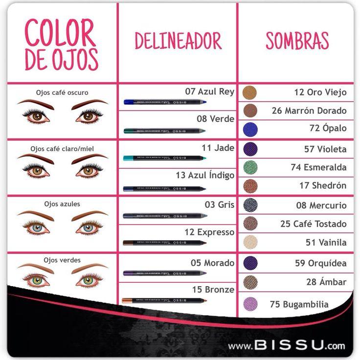 Tinta line y sombras de acuerdo al color de ojos bissu