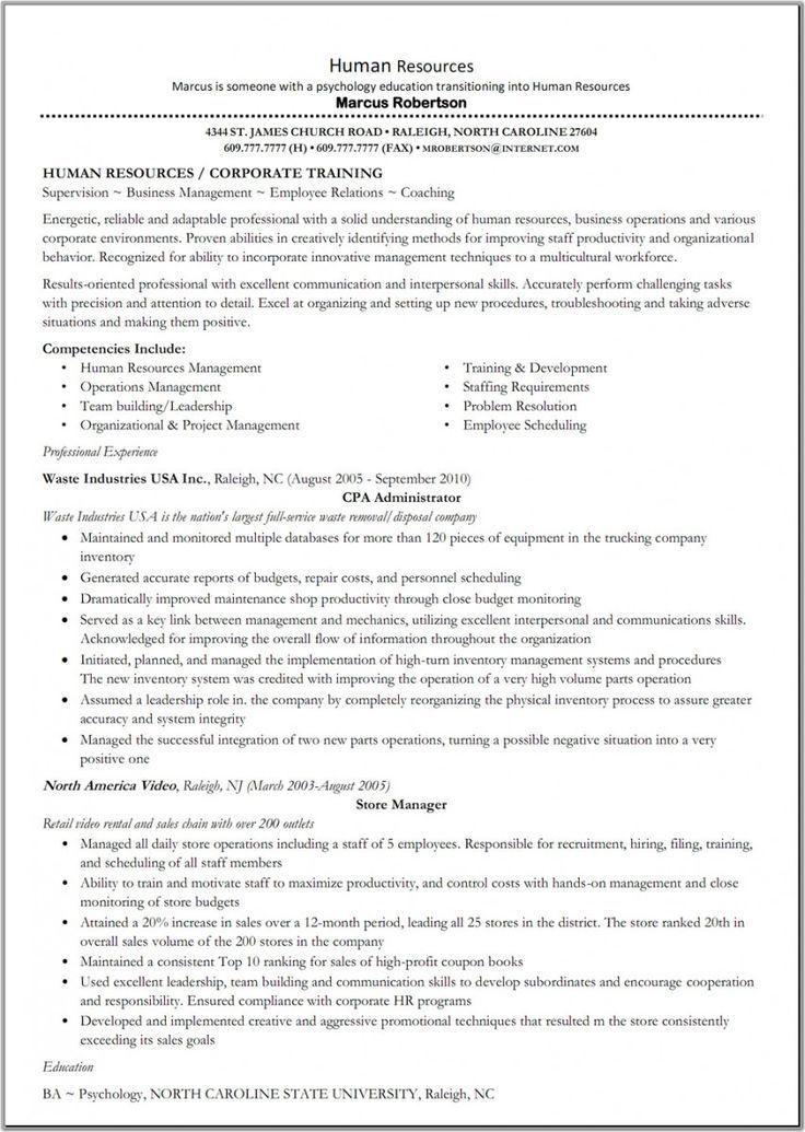 sample resume leadership skills