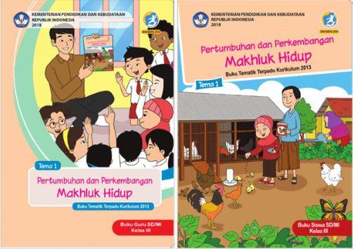 Buku Kelas 3 Kurikulum 2013 Revisi 2018 Tema 1 Pertumbuhan Dan Perkembangan Makhluk Hidup Buku Pendidikan Hidup