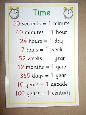 details about time facts a4 poster ks1 ks2 numeracy. Black Bedroom Furniture Sets. Home Design Ideas