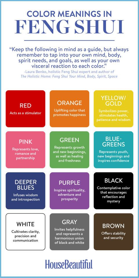 This handy chart from House Beautiful can help guide your color choices to make sure each room in your home serves a different need.