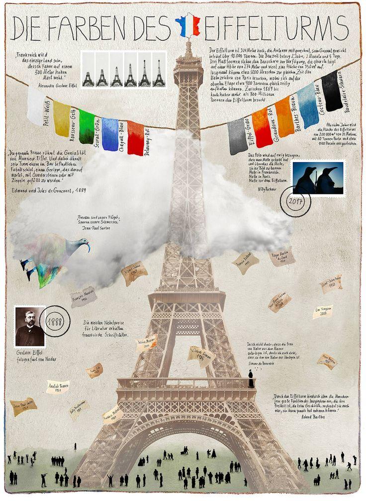 9 best Die Welt der Farben images on Pinterest