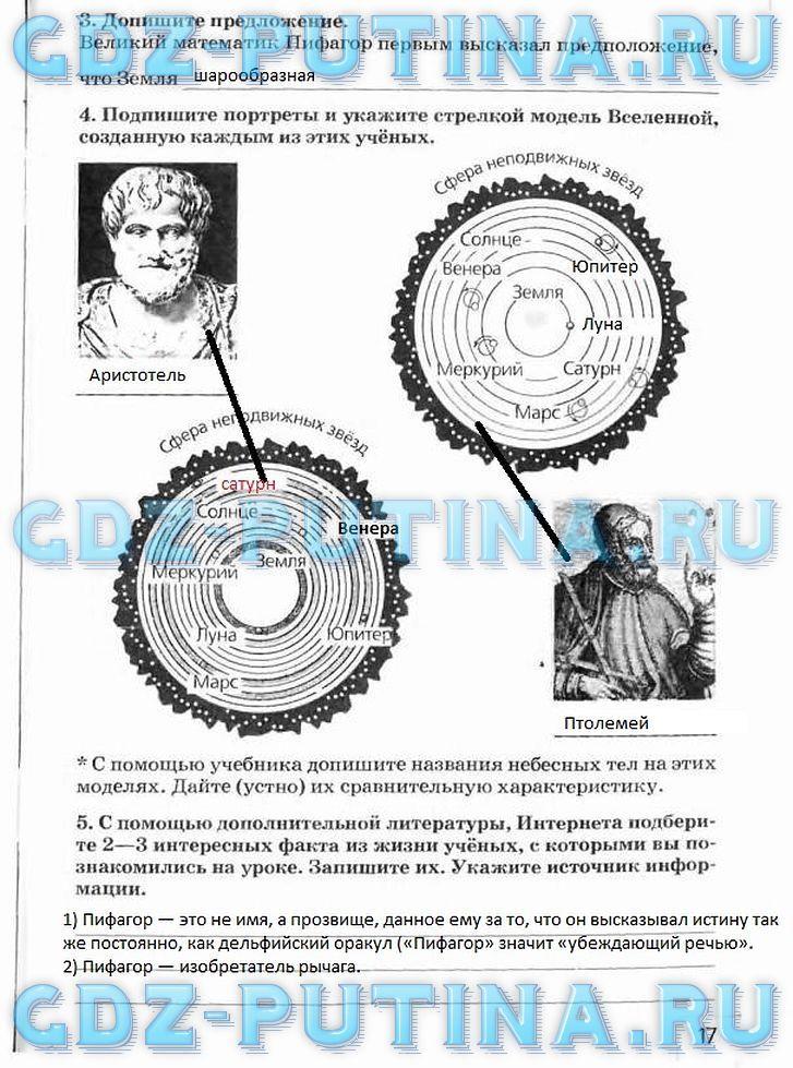 Поурочные планы по истории 7 класс по учебнику данилова