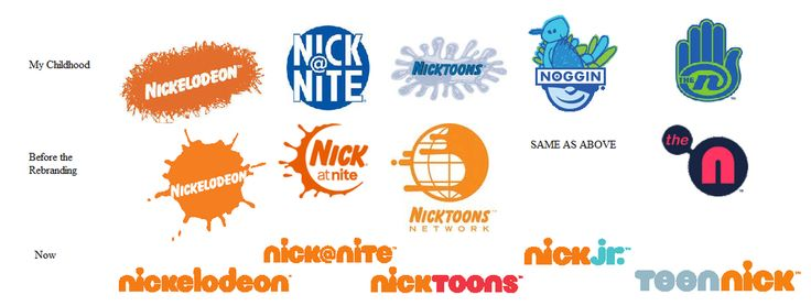 do you remember when nickelodeon had that classic splat as