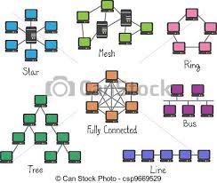 zoeken    CAN is de afkorting voor Campus Area Network. Het betreft een computernetwerk verspreid over een aantal gebouwen binnen een enkele organisatie of instelling.