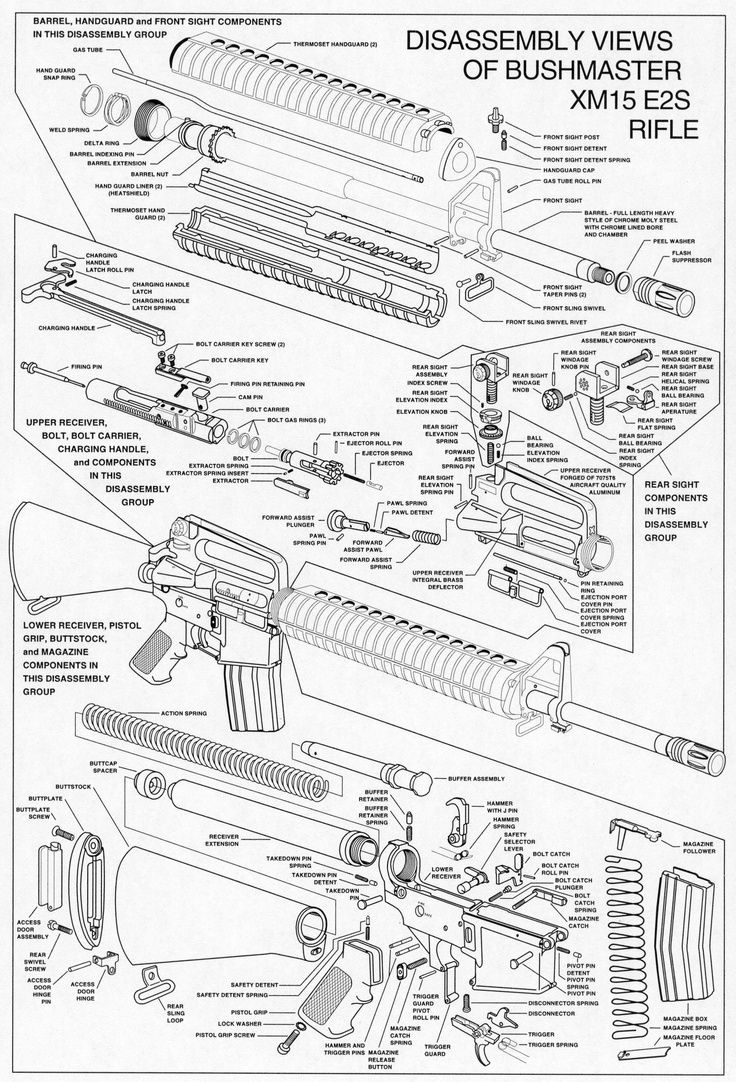 Exploded AR15 parts diagram   AR15   Guns, M4 carbine, Hand guns