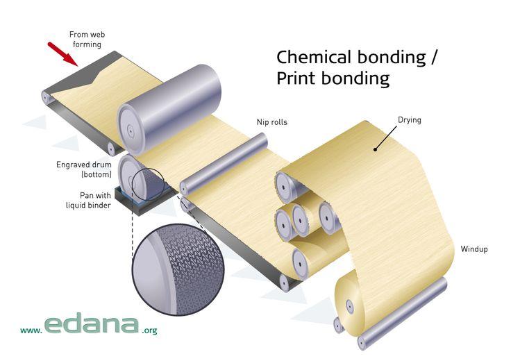 fig5_chemicalbonding_003