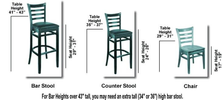 What Size Stools For Bar Height Counter Top Google
