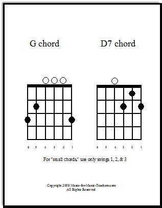 Use these big and free printable guitar chord charts to help kids really understand how to make guitar song chords.