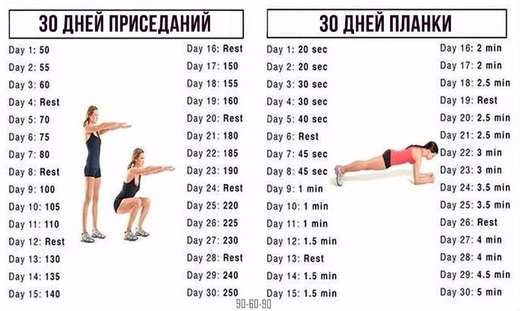 Упражнение для похудения в таблицах