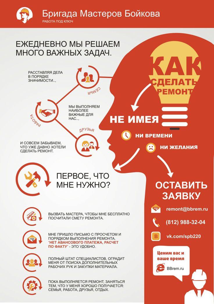 Infographic. Копирайтинг.