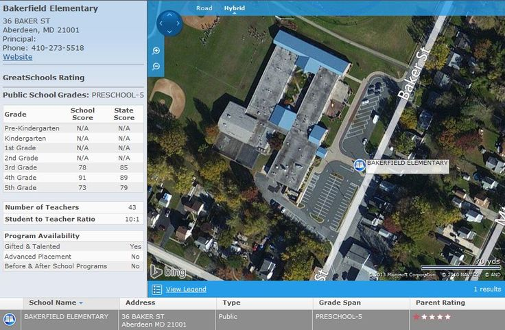 Homes Near Bakerfield Elementary School in Aberdeen MD