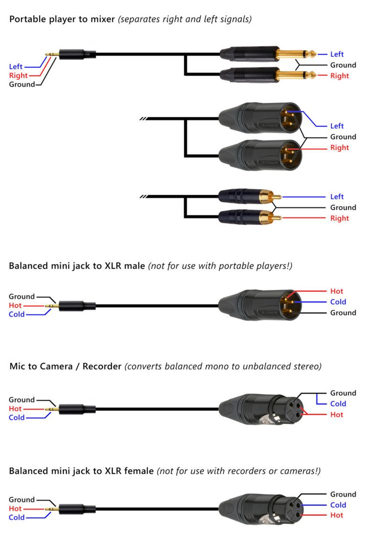 Microphone Cable Wiring Diagram