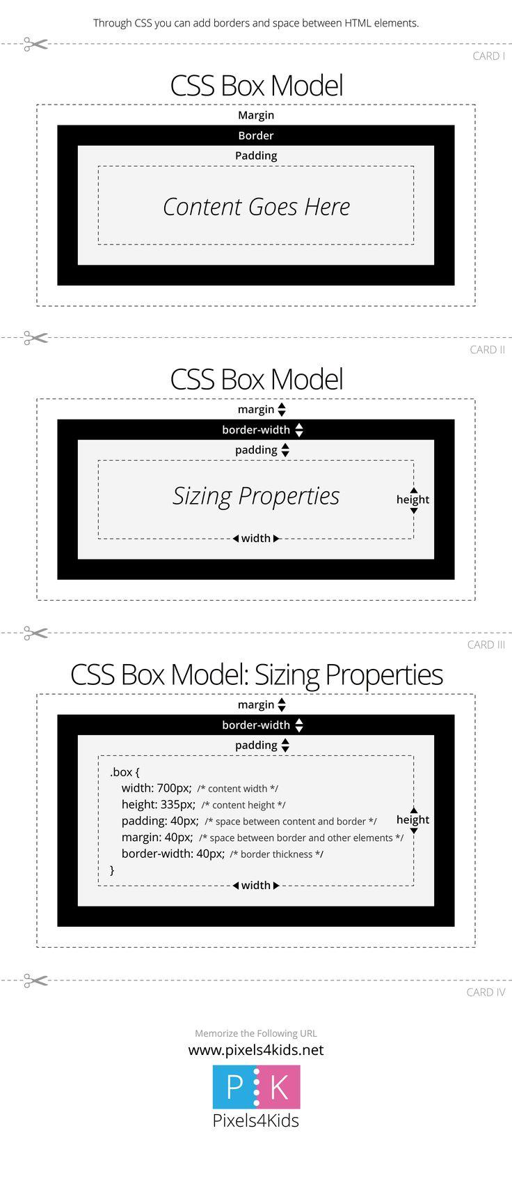 Pixels4Kids | Infographic | CSS Box Model