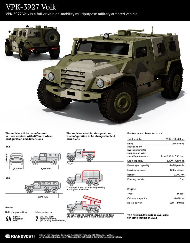 VPK-3927 Volk is a full drive high-mobility multipurpose military armored vehicle