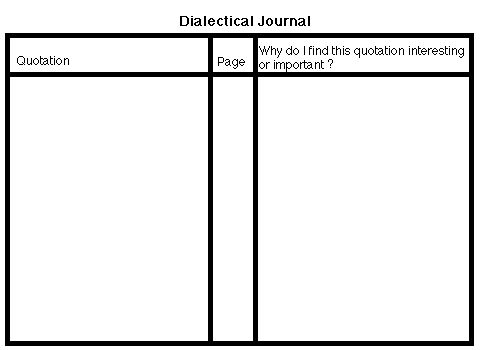 double entry journal methodology of teaching Based on the guided comprehension model by maureen mclaughlin and mary beth allen, this lesson helps students learn three types of connections (text-to-text, text-to-self, and text-to-world) using a double-entry journal.