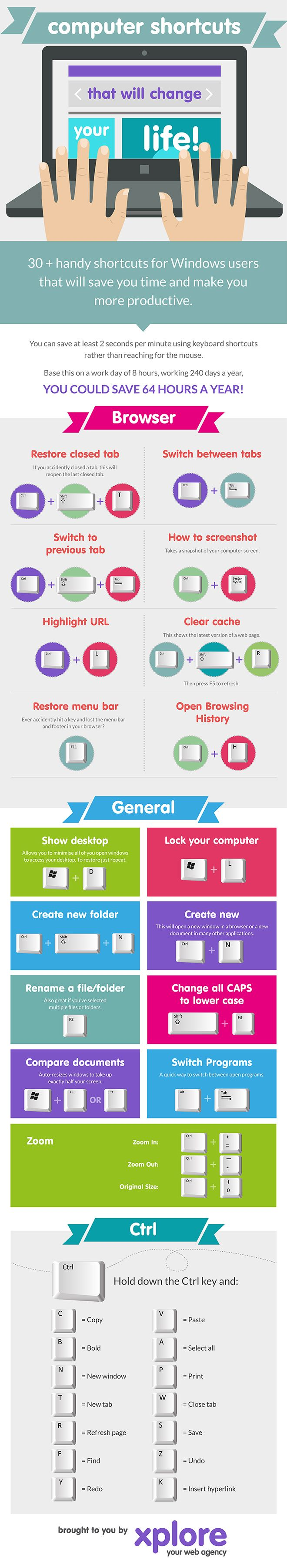 30 keyboard shortcuts that will change your life ... save save you up to 64 hours a year!!