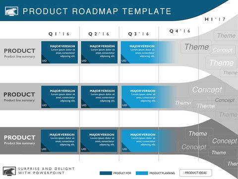 from my product roadmap five phase strategic product timeline roadmapping presentation diagram