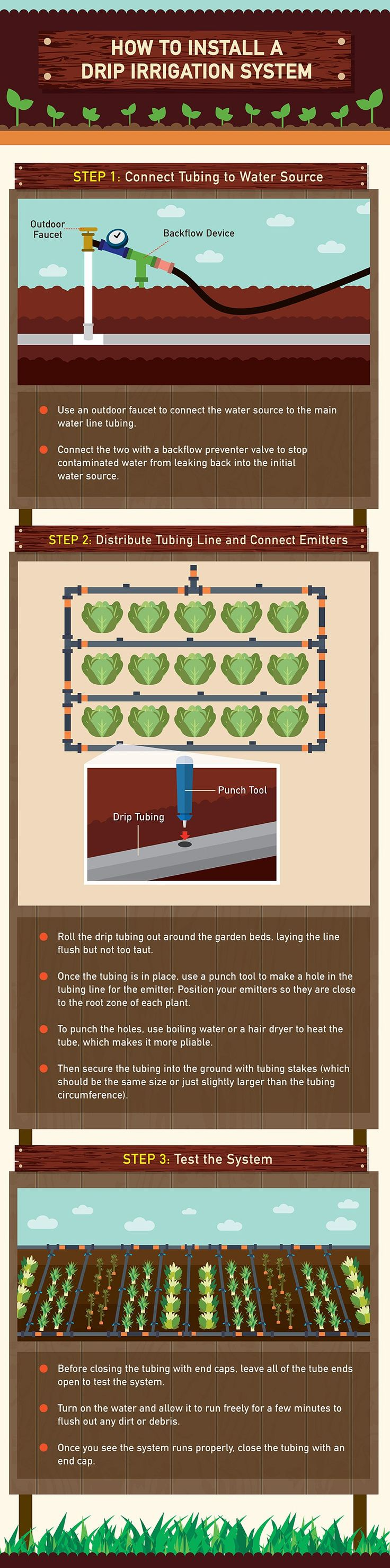 17 best irrigation images on pinterest irrigation pipes and pipes