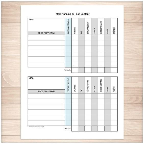 Printable meal planning by food content sheet that helps you to plan out your meals that keep track of your calorie, fat, saturated fat, sodium, carbohydrates, sugar, and protein intake by meal. This page helps you log your portions and your food or beverage elements for healthy eating. At the bottom of each section is a place to add up all your totals for the planned meal. Meal planning takes time, so these sheets are meant to help you plan out your meals ahead of time.
