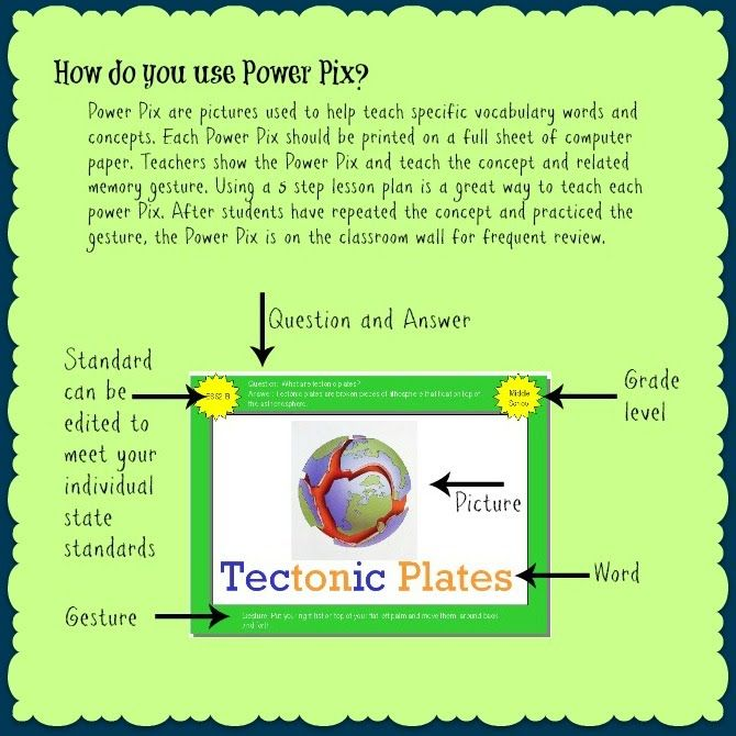 WBT Science Project Great resourse for science PowerPix