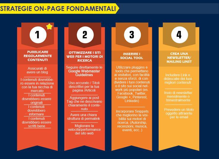 Strategie web on-page per aumentare il traffico sul tuo #sitoweb - #1Minutesite - Come creare un sito web