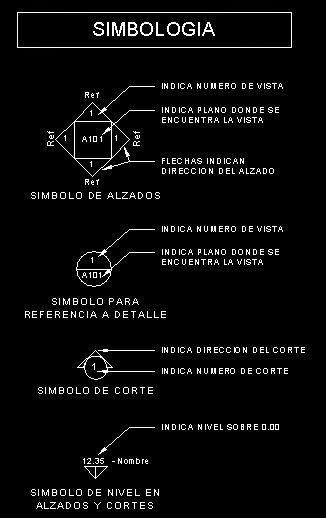 M s de 25 ideas incre bles sobre simbologia arquitectura for Simbologia de planos arquitectonicos