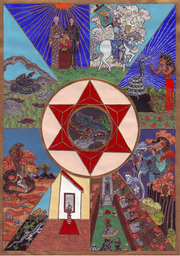 """A 8. ház. Az asztrológiában többek között halállal, átalakulással, kollektív tudattalannal kapcsolatos témákat jelöl. Ezek az """"útiképek"""" 2007-es álmomban merültek fel, a ház Bejáratát egy hexagram védte."""