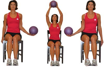 14 Unique Medicine Ball Exercises to Work Your Body and ...