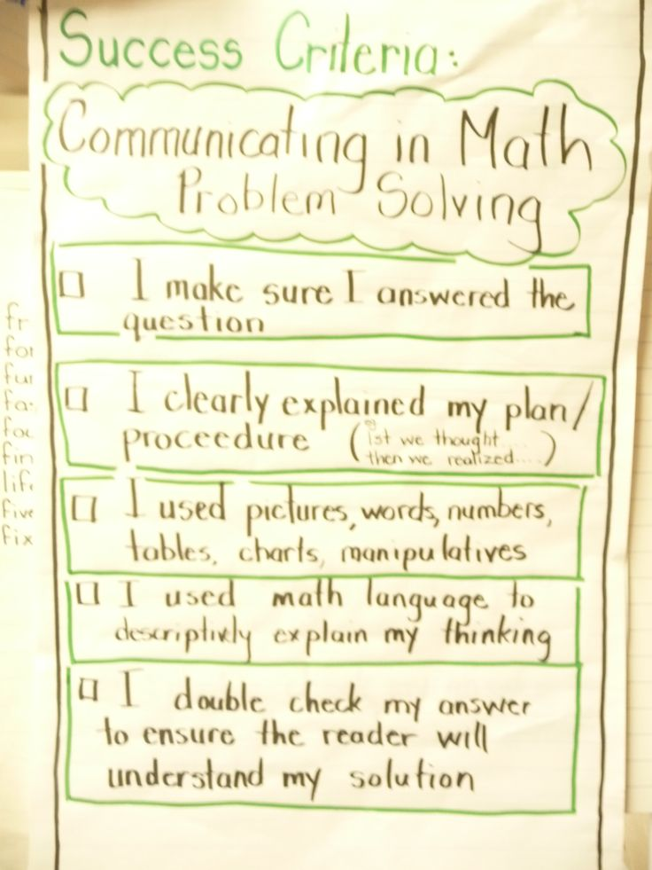 learning goals and success criteria math - Google Search