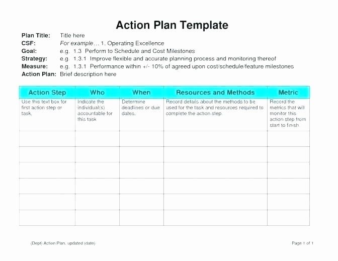 30 Employee Engagement Action Planning Template In 2020 Event