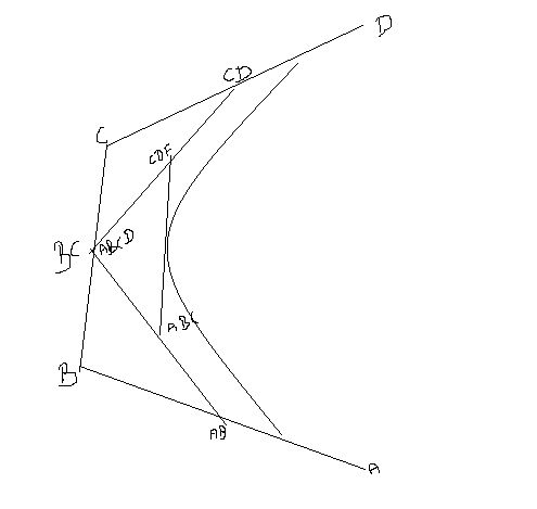 Bezier Curve - Computer Graphics Notes