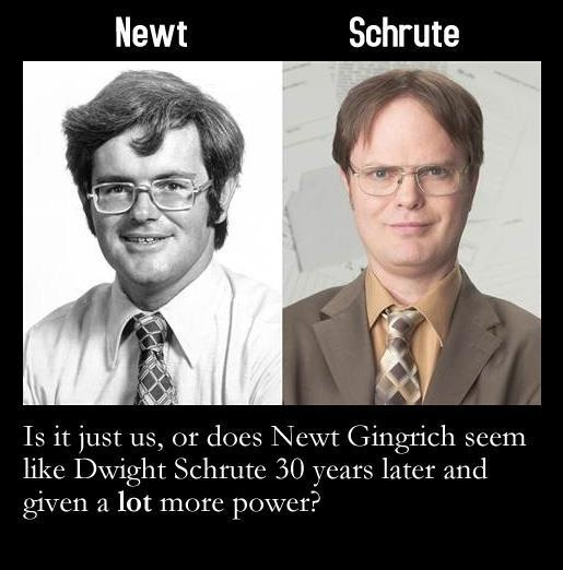 psychological evaluation of dwight k shrute Drink beet juice take a leaf out of dwight k schrute's book and get yourself some beets they're packed full of antioxidants to clear your system [] continue reading.