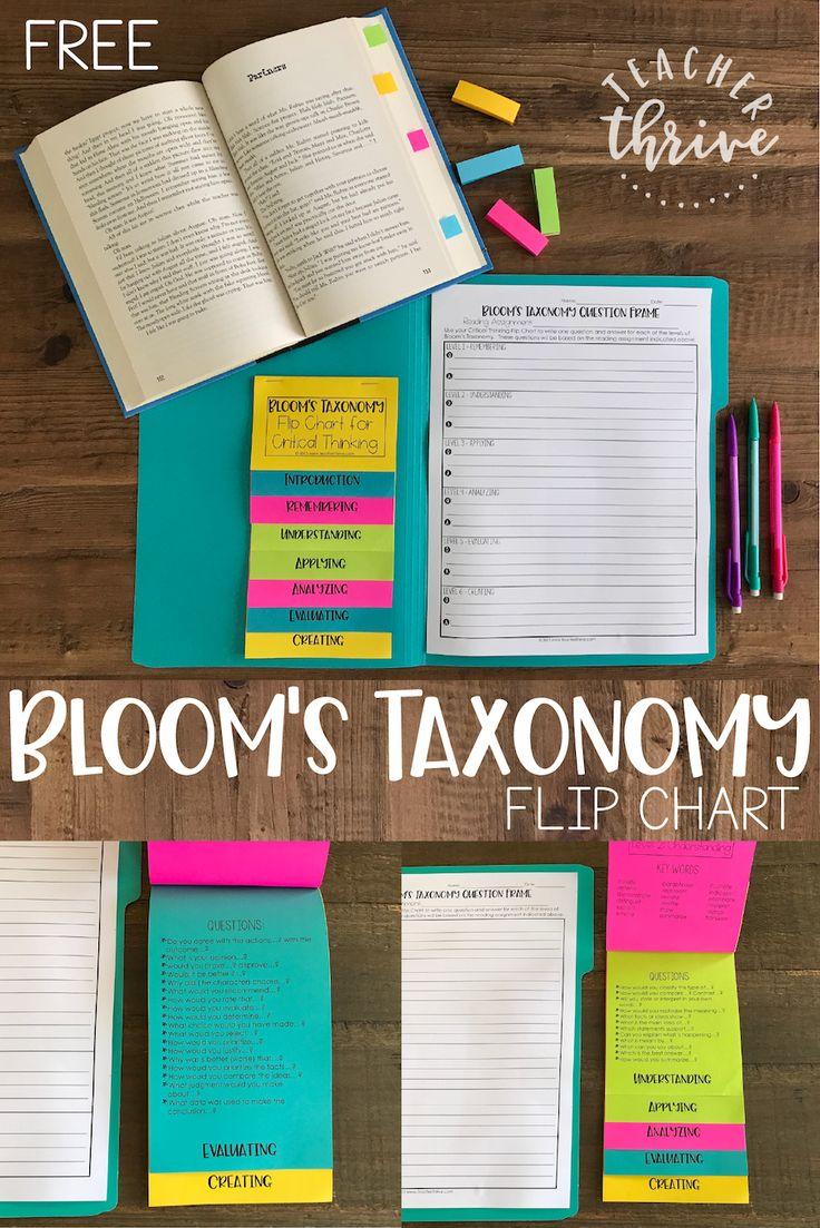FREE Blooms Taxonomy Flip Chart