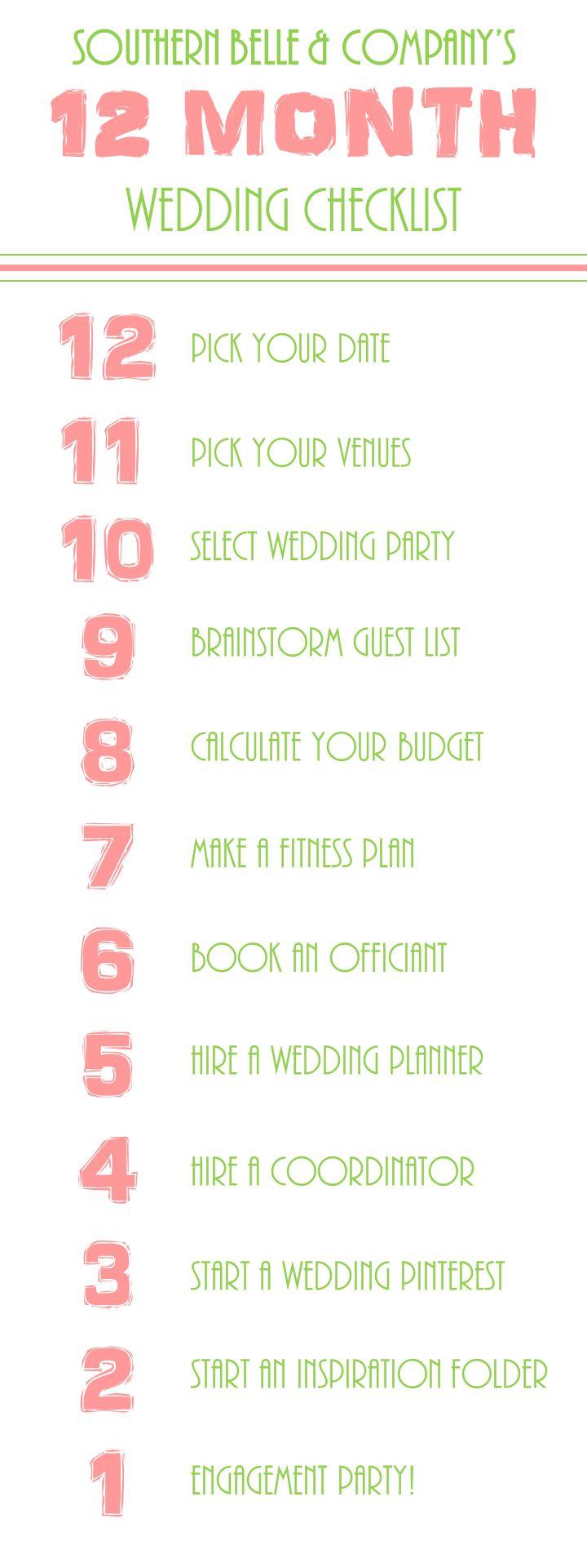 destination wedding checklist destination wedding details