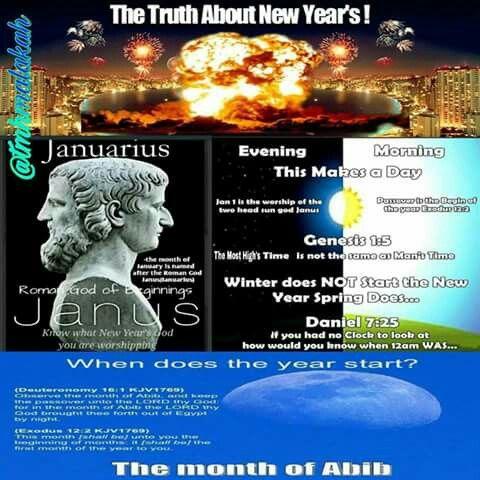 Babylonian festival Saturnalia  Jeremiah 10 : 2