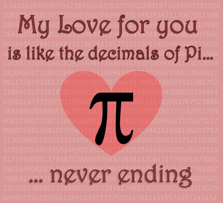 Happy Pi Day – A time to share funny Pi Images and Pi quotes