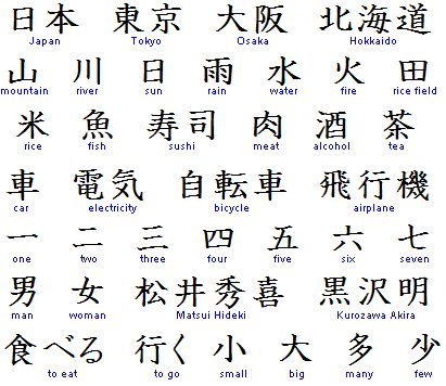 japanese kanji emma | Common chinese symbols This is your index.html page