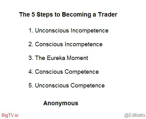 5 Steps to Becoming a Competant Trader