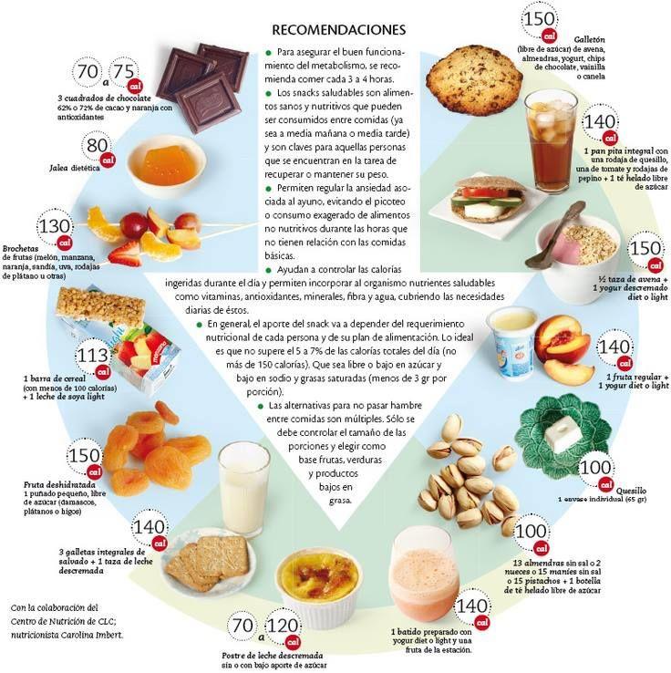 Bien-aimé Les 25 meilleures images du tableau nutrición de frutas y verduras  UP04