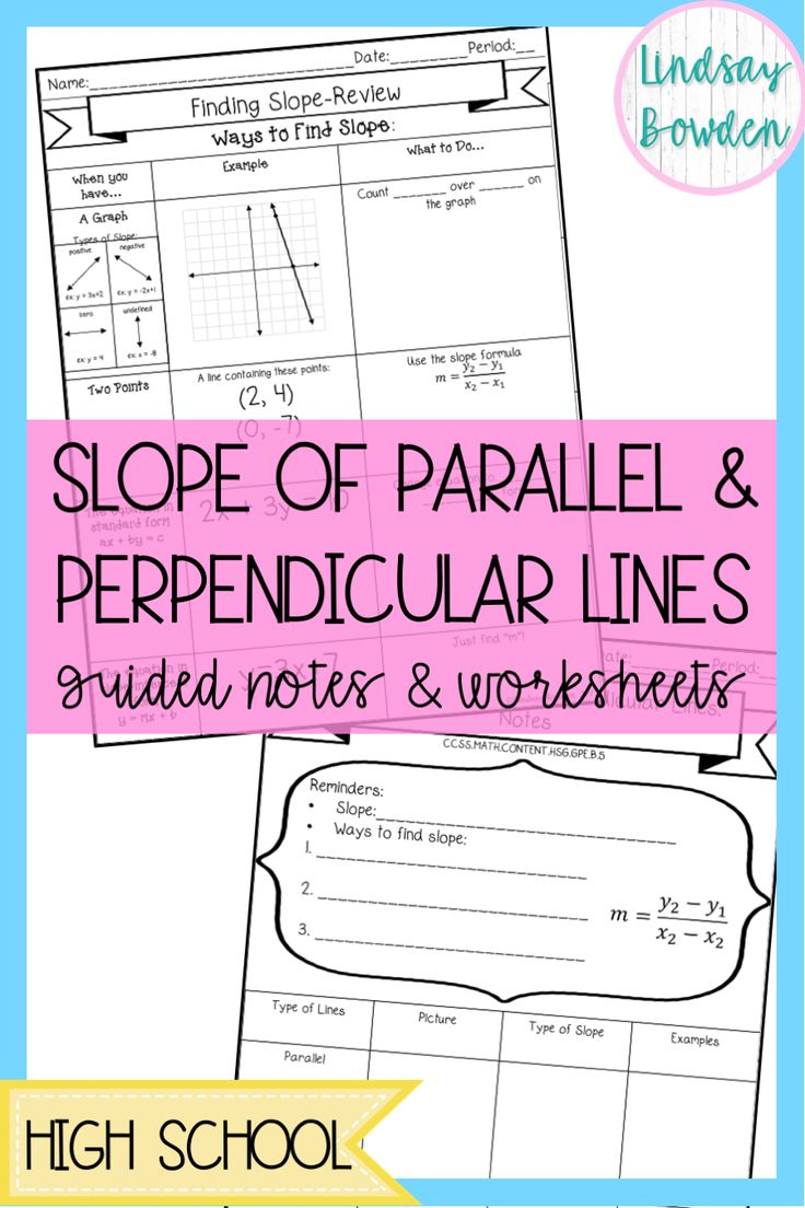 Slope of Parallel and Perpendicular Lines Guided Notes and