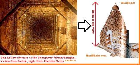 Inner View from Grabhagriha to Top - Hindu King RajaRaja Chola Built Thanjavur Tanjore Shiv Temple