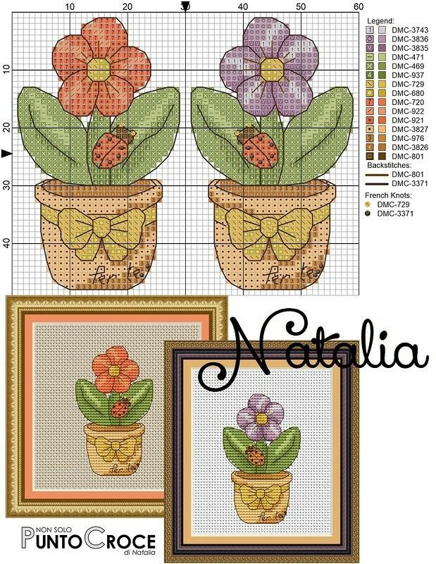 Thun cross stitch chart