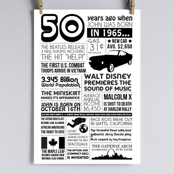 50th Birthday Poster! A fun personalized poster, including events and facts from 1965!
