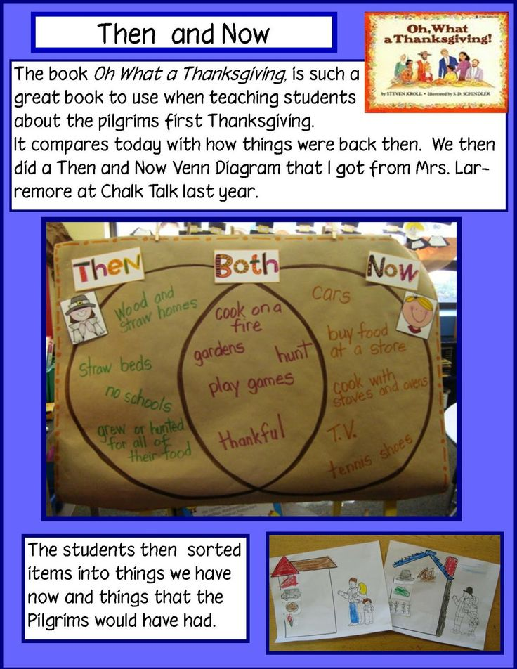 38 best then now images on pinterest teaching social studies then now thanksgiving sort using book oh what a thanksgiving ccuart Image collections