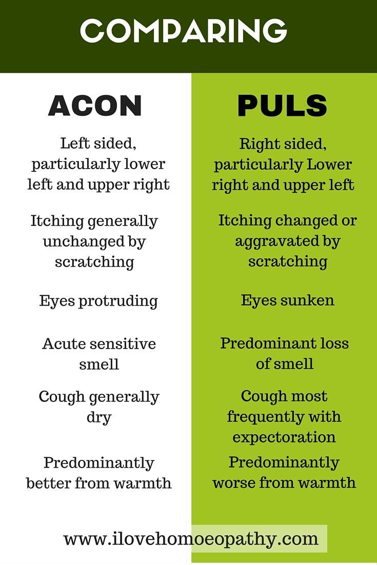 Aconite vs Pulsatilla