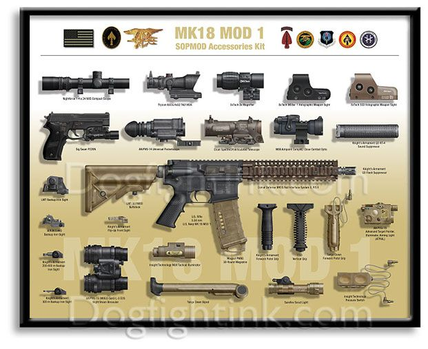 m4 sopmod it's like barbie for man demotivatioal poster - Google Search