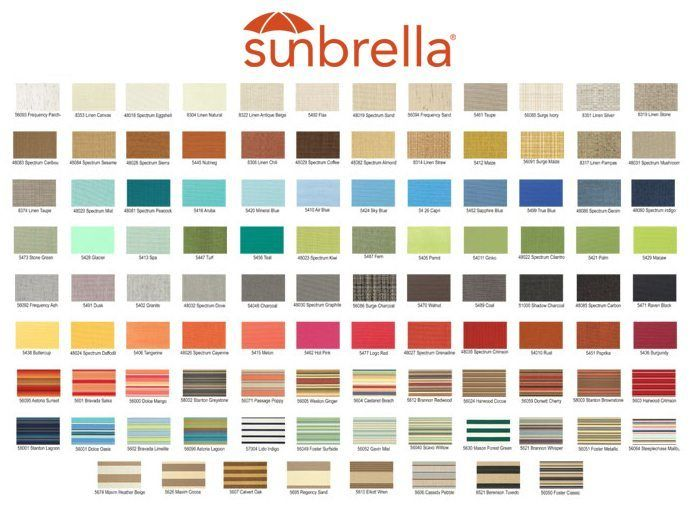 Sunbrella Awning Fabric, Cape Cod Retractable Awnings ...