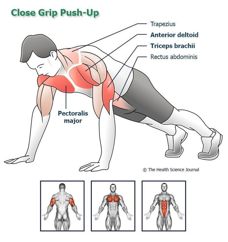 how to work out upper arm with weights